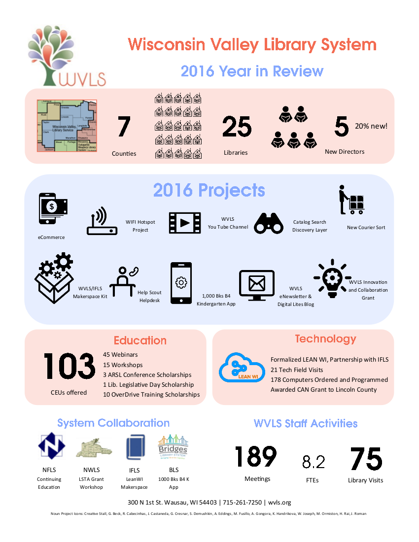 WVLS 2016 Infographic