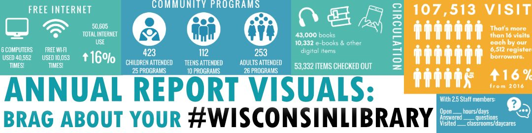 Annual Report Visuals: Create visuals and get your information out there.